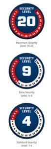 Sicurezza Antifurti ABUS